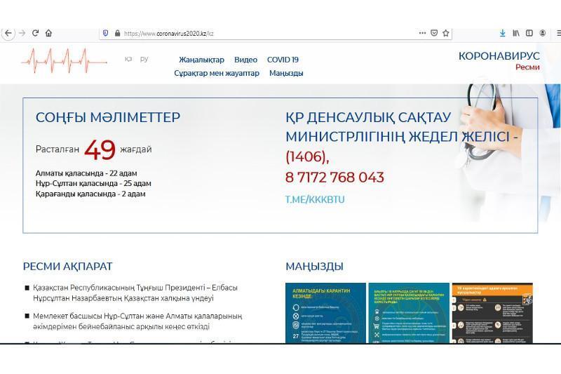 Қозоғистонда коронавирус ҳақида веб-сайт ишга туширилди