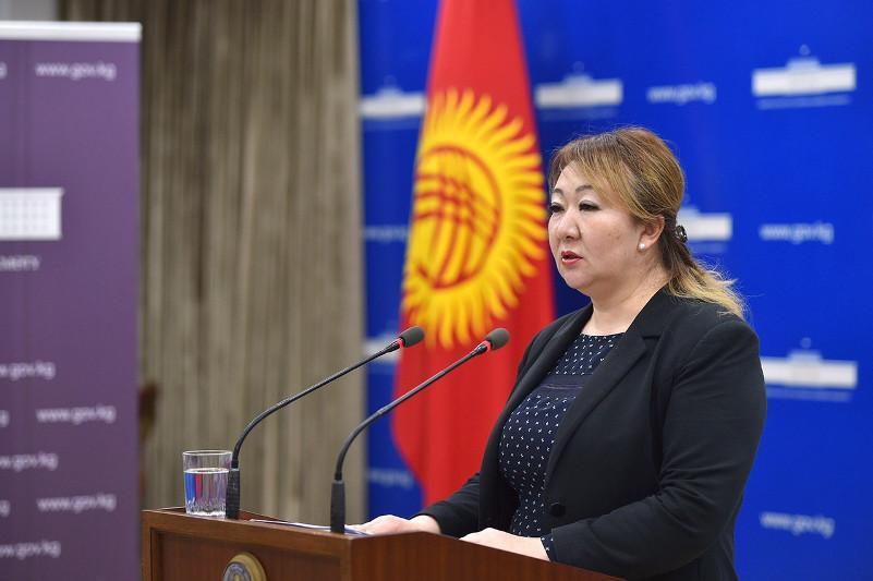 В Кыргызстане 44 подтвержденных случая COVID-19