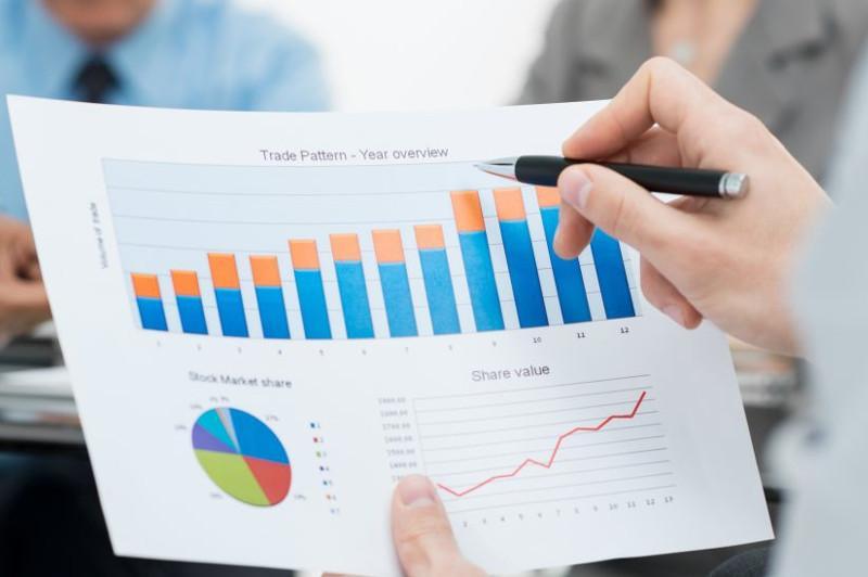 3月哈萨克斯坦经济细分领域市场行情变动情况