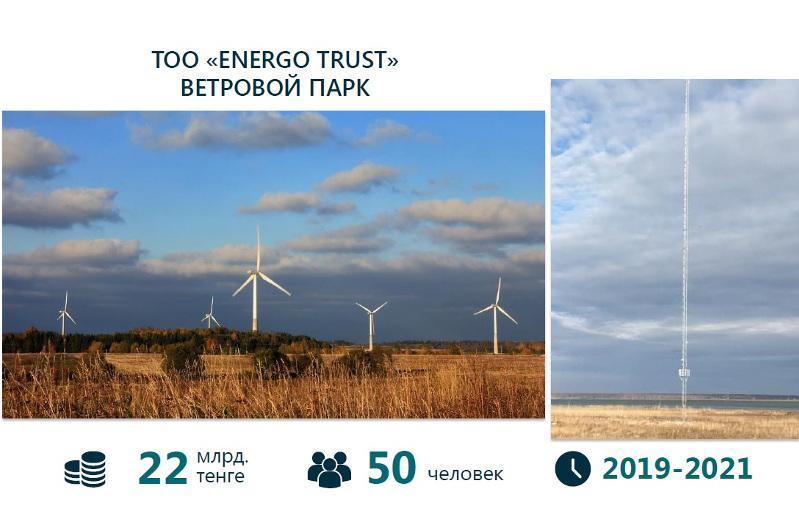 Ветровой парк и завод по производству бумаги построят инвесторы в СКО