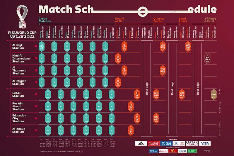 Футбол: Қатарда бўлиб ўтадиган Жаҳон чемпионати жадвали эълон қилинди