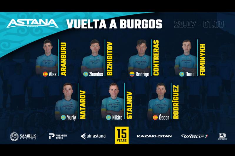 Astana Pro Team announced roaster for Vuelta A Burgos 2020