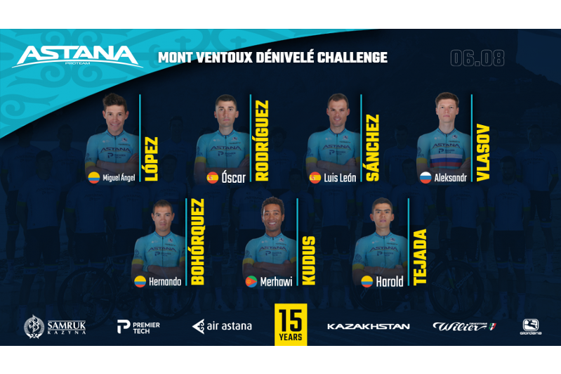 Astana Pro Team revealed roster for Mont Ventoux Dénivelé Challenge 2020
