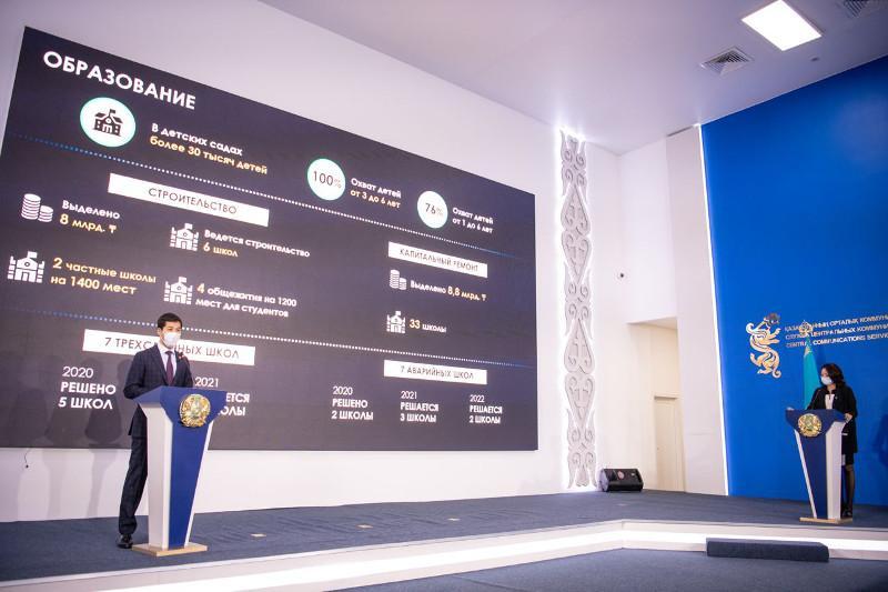 6 new schools to be built in W Kazakhstan