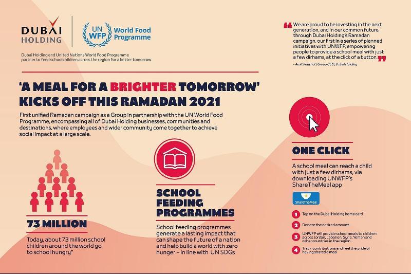 Dubai Holding, UN World Food Programme partner to feed children across region