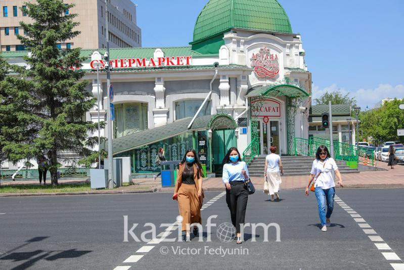 Behavior of Kazakhstanis in the face of a pandemic