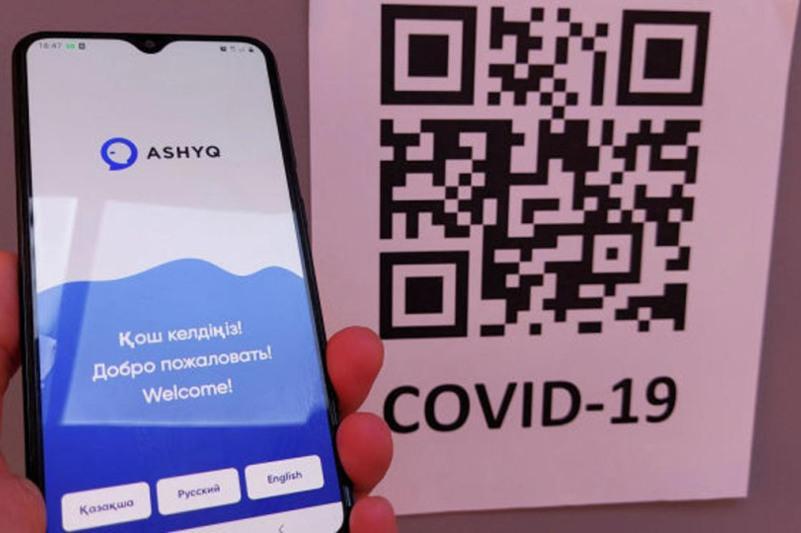 Ashyq: 72 предпринимателя столицы лидируют по числу посетителей по QR-коду