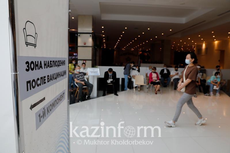 Сколько казахстанцев получили вакцину от коронавируса