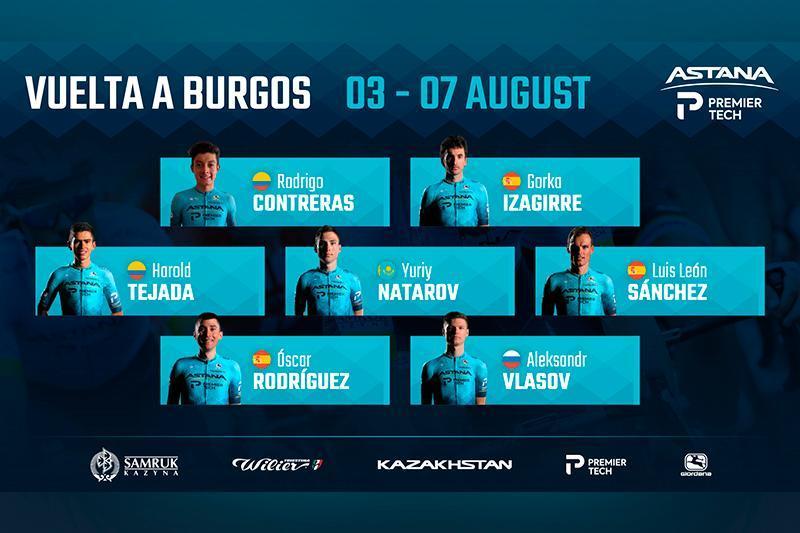 Astana Premier Tech reveals roster for Vuelta a Burgos 2021