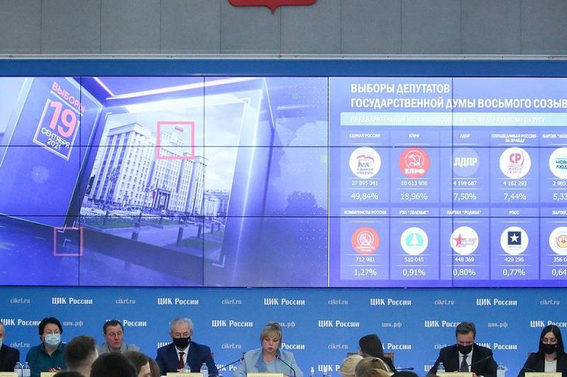 «Единая Россия» побеждает на выборах в Госдуму