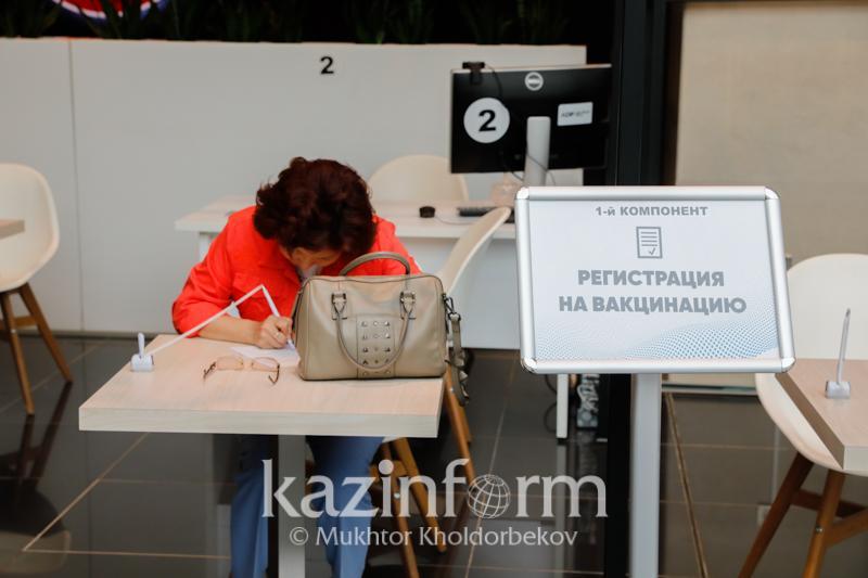 Сколько человек получили вакцину от COVID-19 в Казахстане