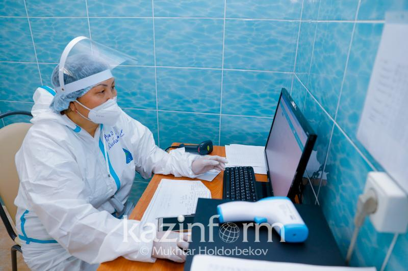 На 12% снизилась заболеваемость коронавирусом в СКО