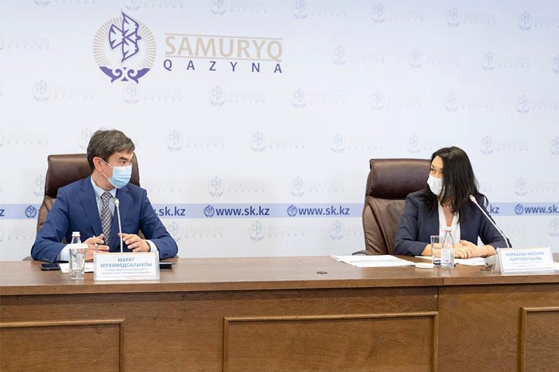 Финансовые результаты фонда «Самрук-Қазына» заIполугодие 2021 года