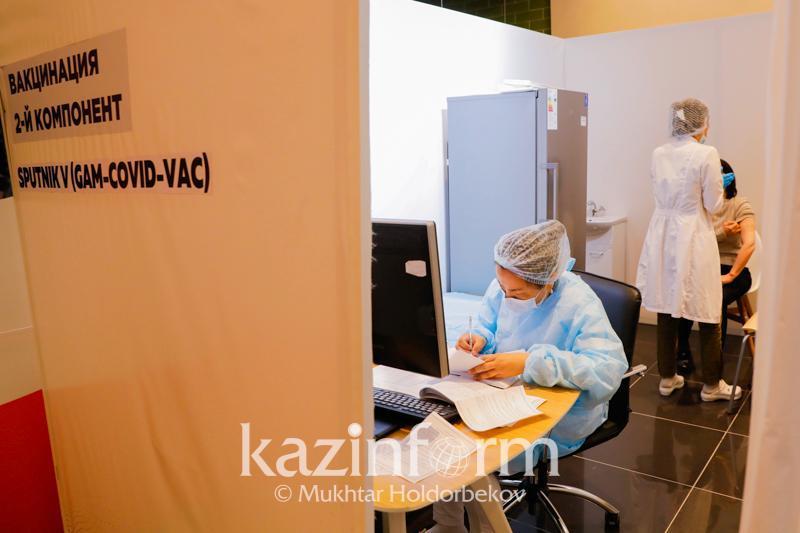 Сколько казахстанцев прошли вакцинацию от COVID-19